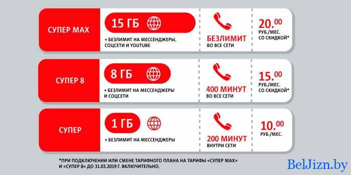 тарифы МТС в Беларуси