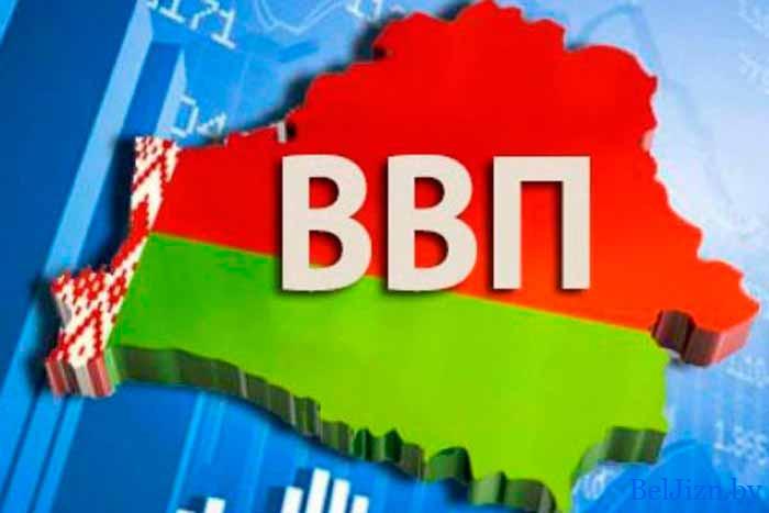 ВВП Беларуси на 2020 год