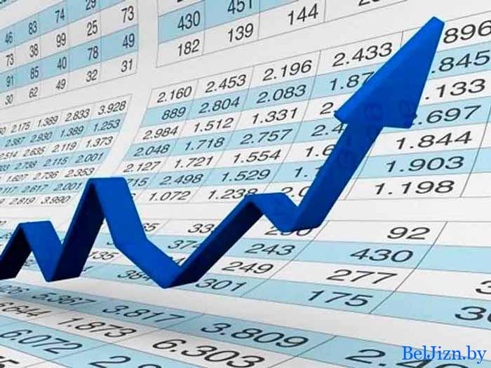 інфляцыя ў Беларусі 2020