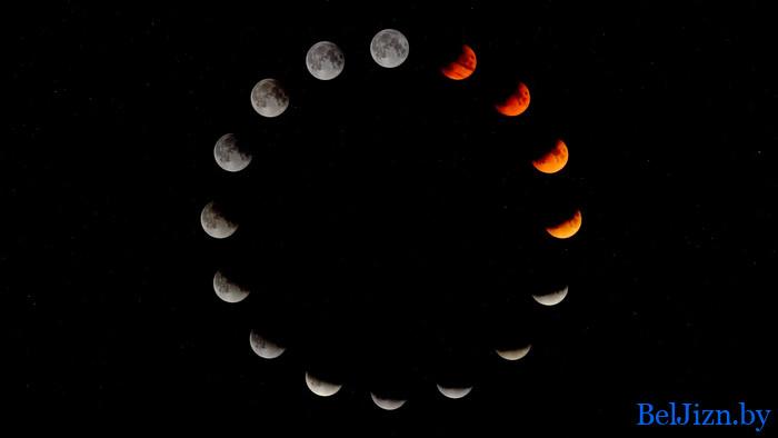 календарь луны